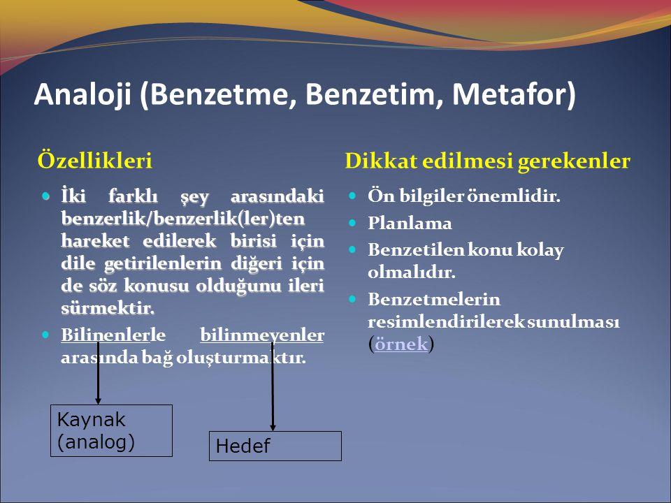 Analoji (Benzetme, Benzetim, Metafor)