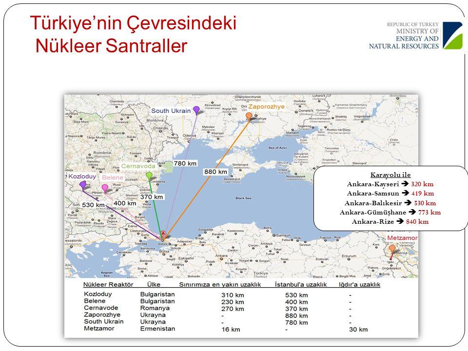 Türkiye'nin Çevresindeki Nükleer Santraller