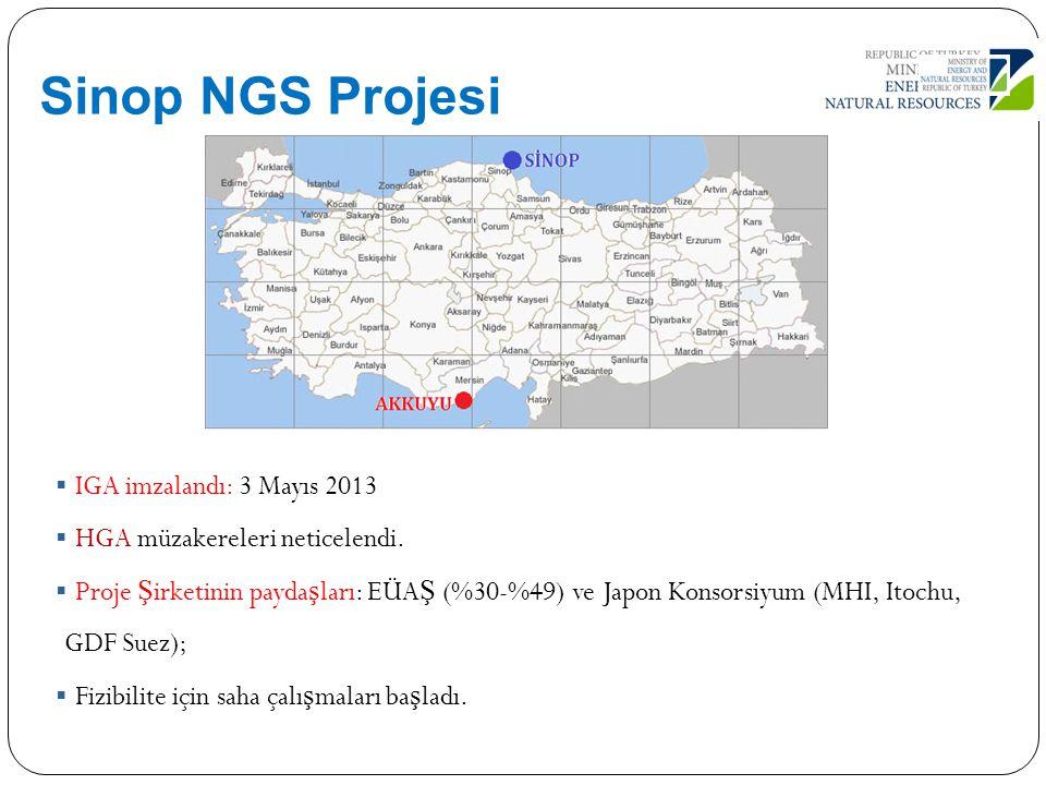 Sinop NGS Projesi IGA imzalandı: 3 Mayıs 2013
