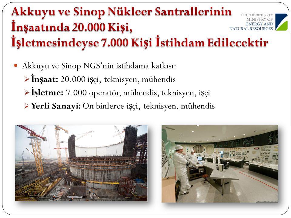 Akkuyu ve Sinop Nükleer Santrallerinin İnşaatında 20