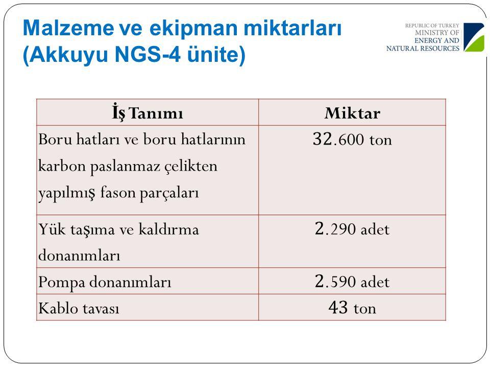 Malzeme ve ekipman miktarları (Akkuyu NGS-4 ünite)