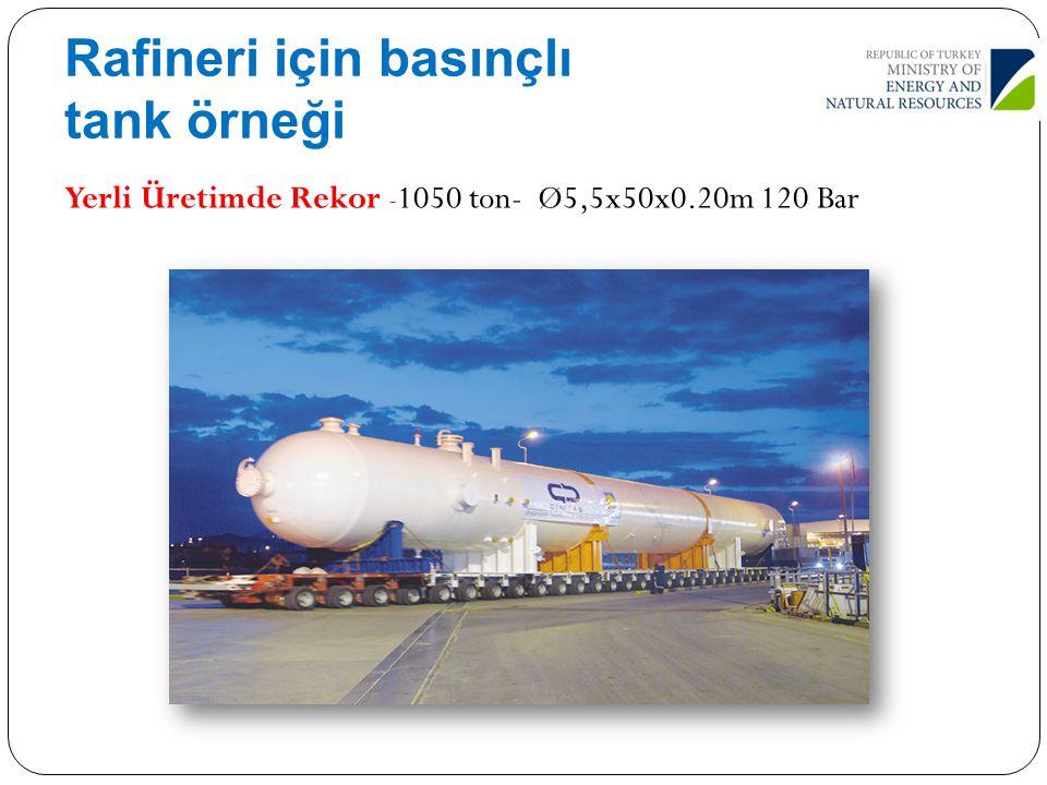 Rafineri için basınçlı tank örneği