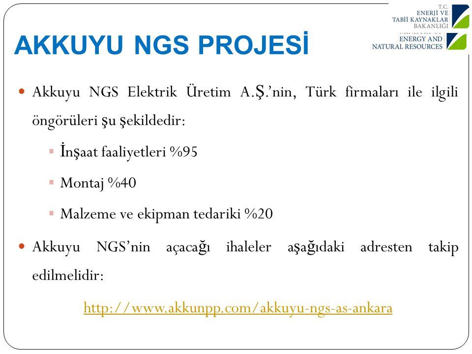 AKKUYU NGS PROJESİ Akkuyu NGS Elektrik Üretim A.Ş.'nin, Türk firmaları ile ilgili öngörüleri şu şekildedir: