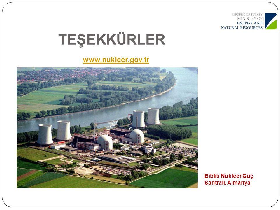 TEŞEKKÜRLER www.nukleer.gov.tr