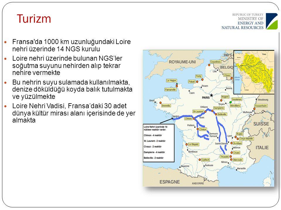 Turizm Fransa da 1000 km uzunluğundaki Loire nehri üzerinde 14 NGS kurulu.