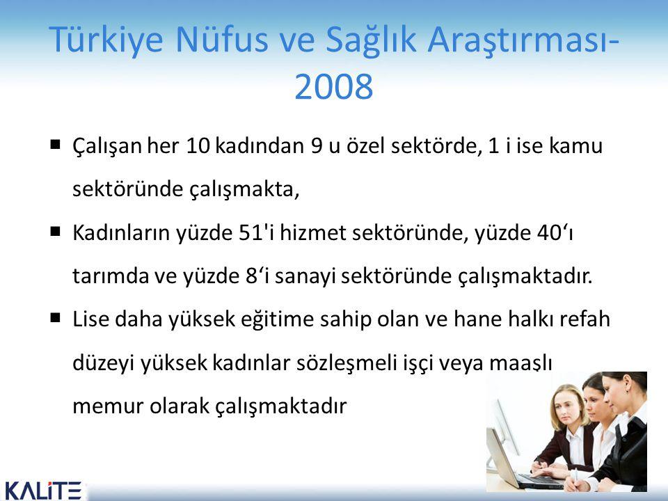 Türkiye Nüfus ve Sağlık Araştırması- 2008