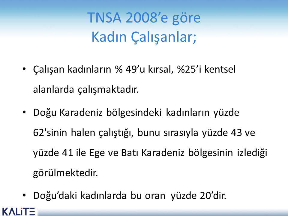 TNSA 2008'e göre Kadın Çalışanlar;
