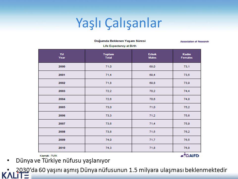 Yaşlı Çalışanlar Dünya ve Türkiye nüfusu yaşlanıyor