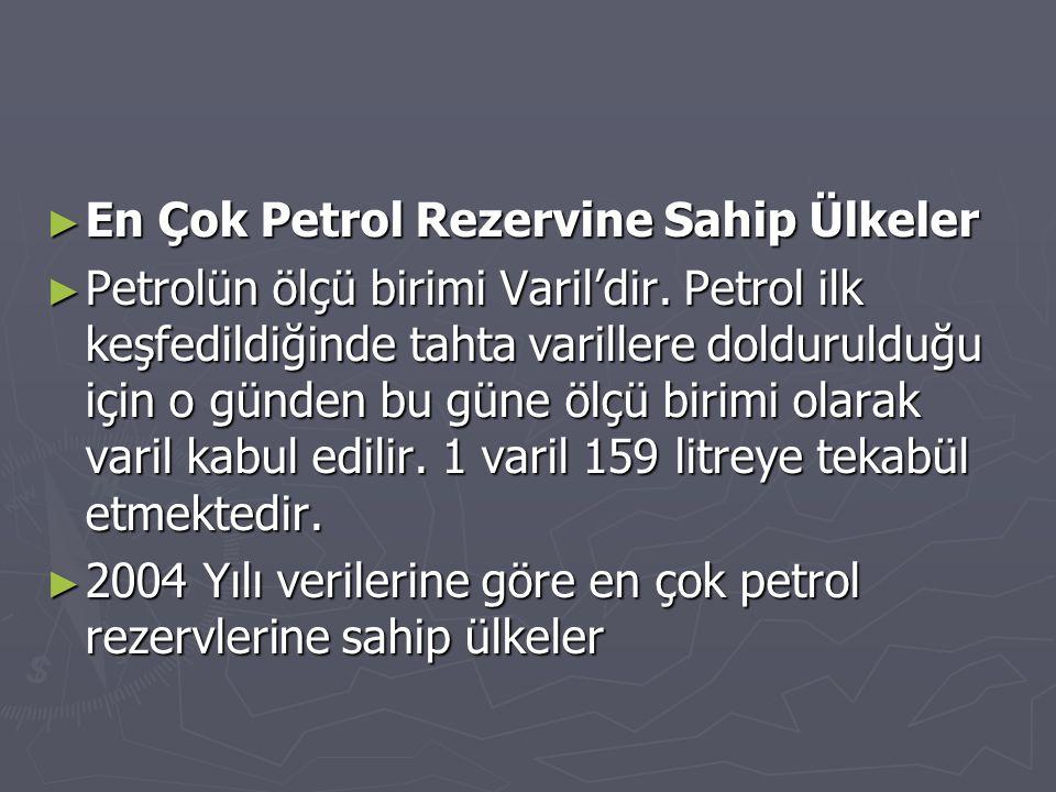 En Çok Petrol Rezervine Sahip Ülkeler