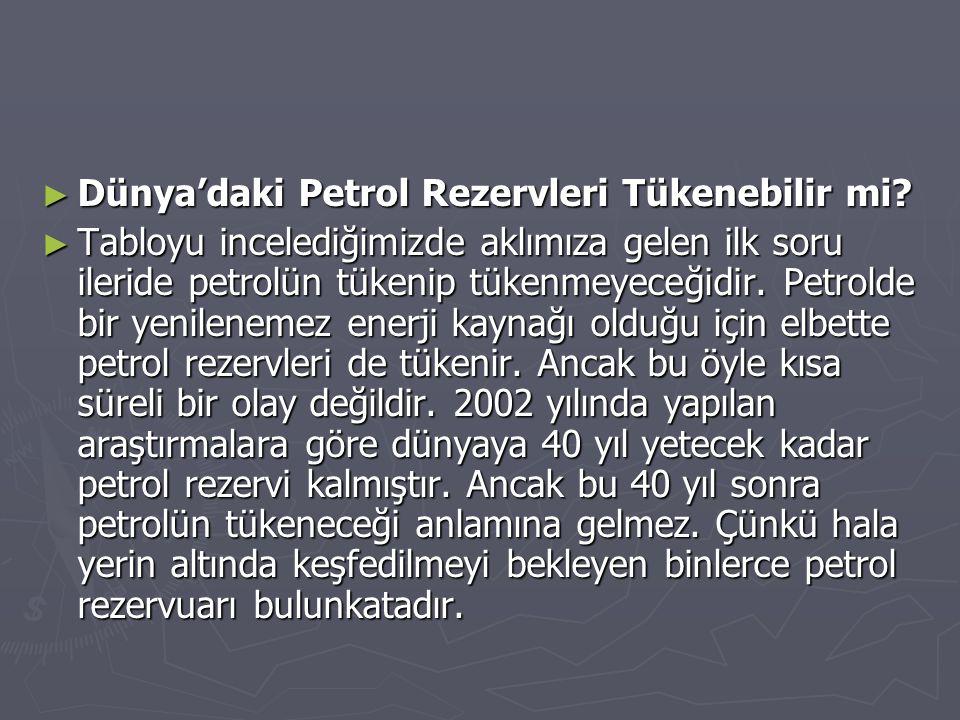 Dünya'daki Petrol Rezervleri Tükenebilir mi