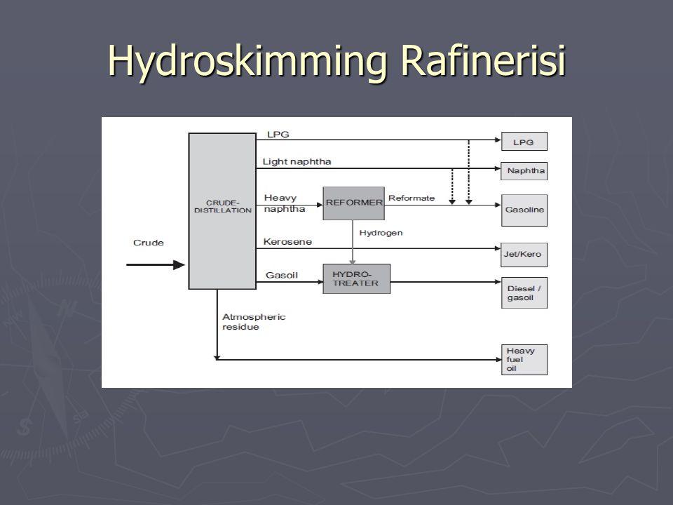 Hydroskimming Rafinerisi