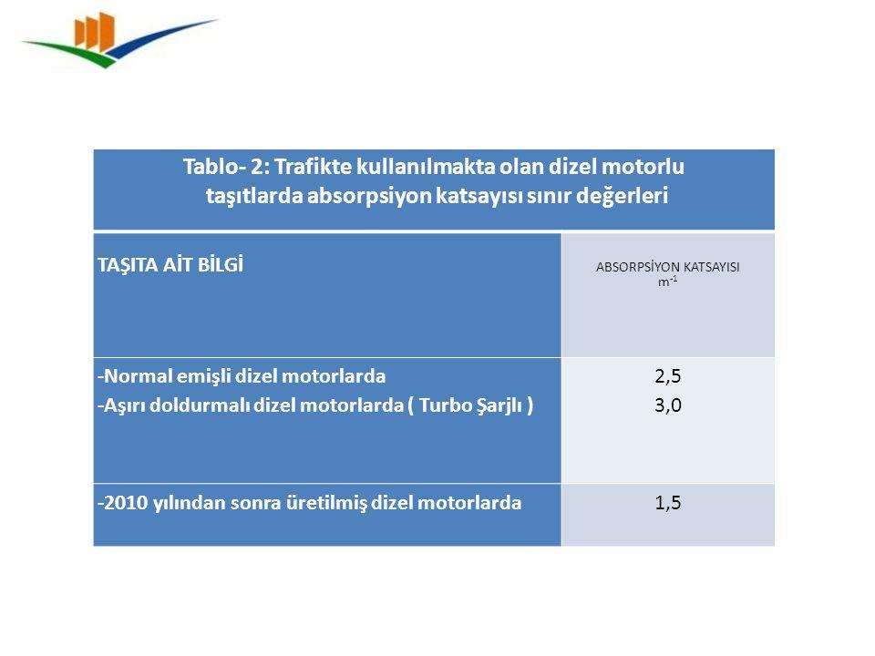 Tablo- 2: Trafikte kullanılmakta olan dizel motorlu