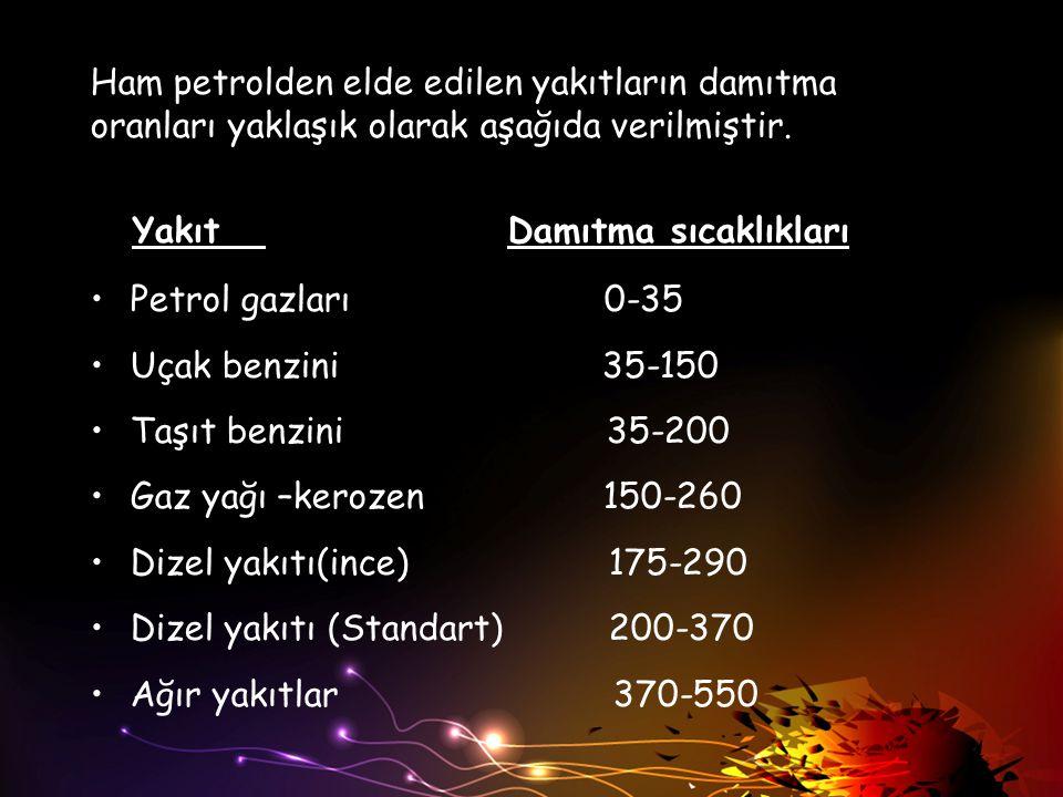 Ham petrolden elde edilen yakıtların damıtma oranları yaklaşık olarak aşağıda verilmiştir.