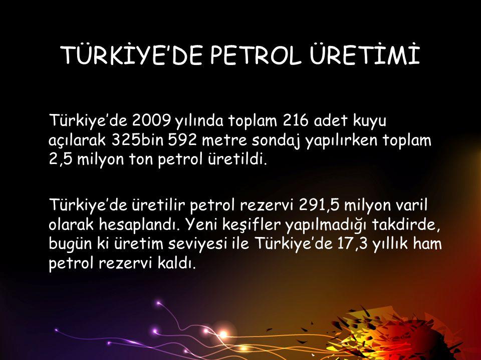 TÜRKİYE'DE PETROL ÜRETİMİ