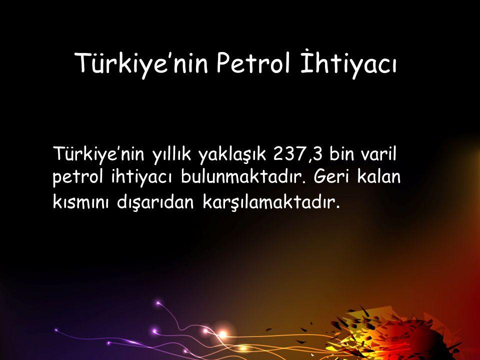 Türkiye'nin Petrol İhtiyacı