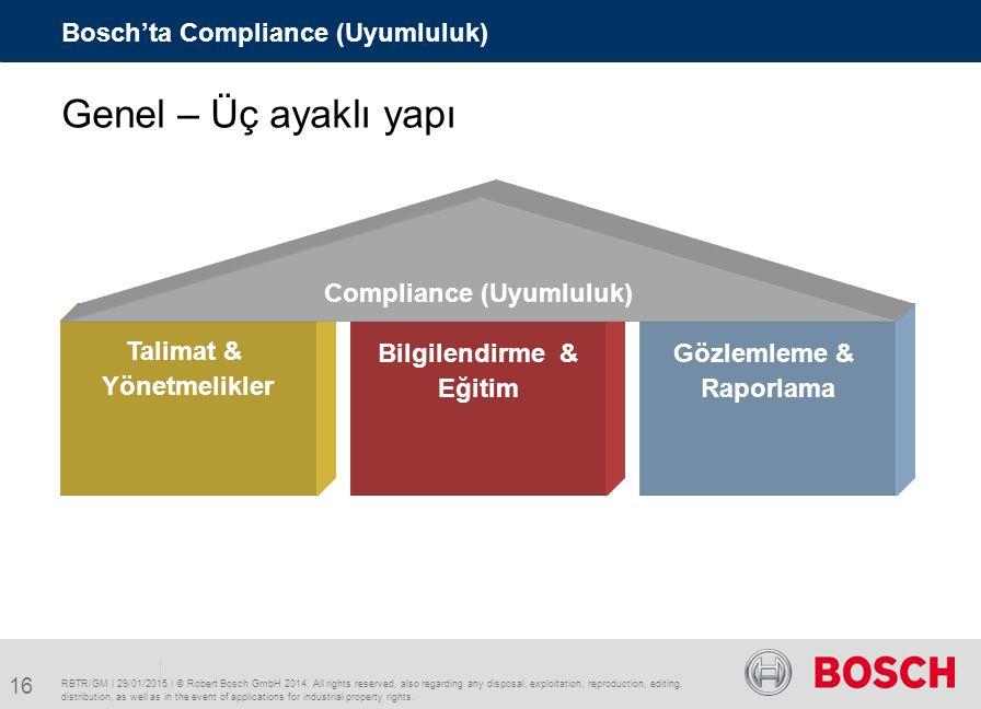 Compliance (Uyumluluk)