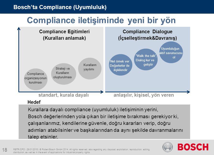Compliance iletişiminde yeni bir yön