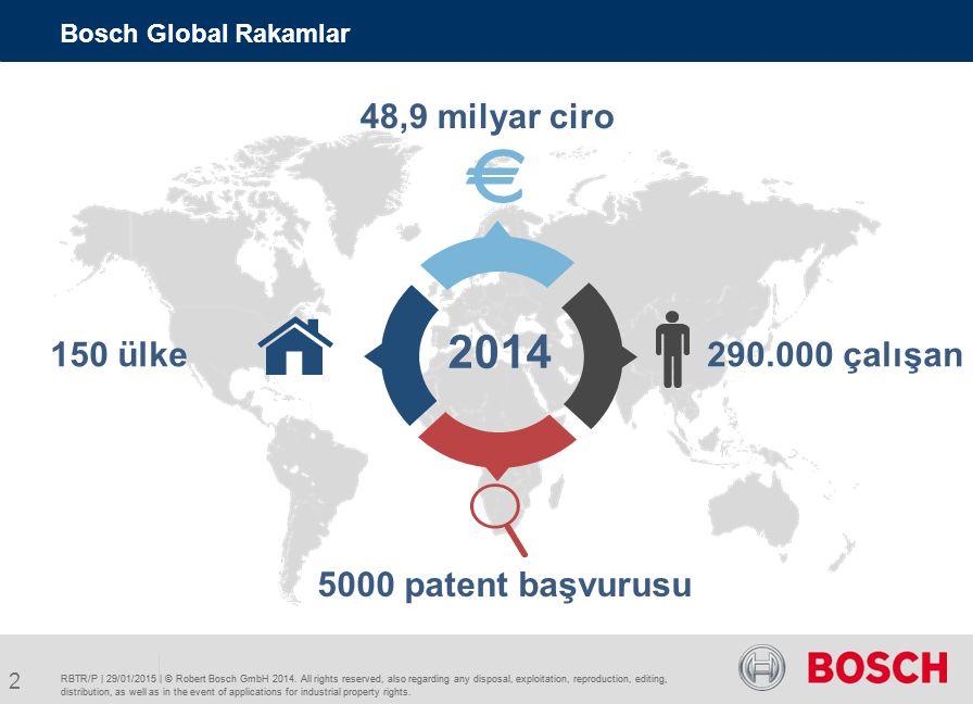 2014 48,9 milyar ciro 150 ülke 290.000 çalışan 5000 patent başvurusu