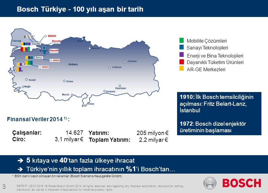 Bosch Türkiye - 100 yılı aşan bir tarih