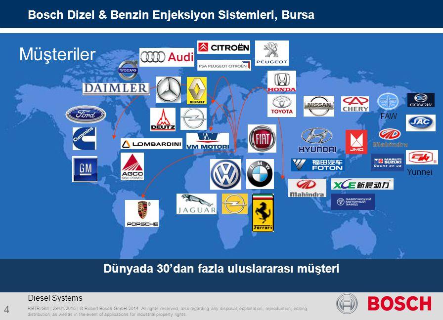 Dünyada 30'dan fazla uluslararası müşteri