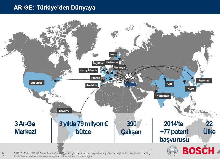 AR-GE: Türkiye'den Dünyaya