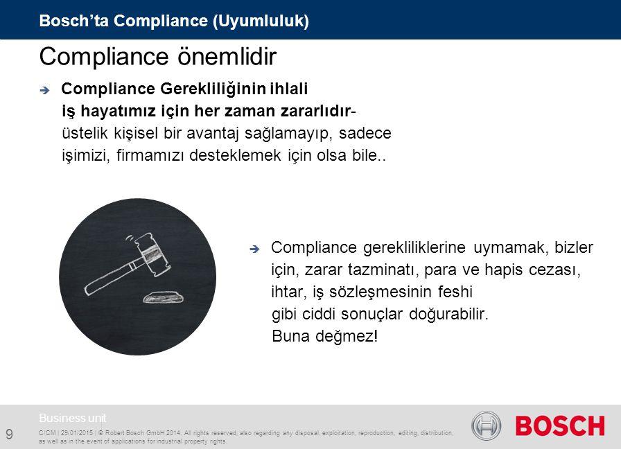 Compliance önemlidir Bosch'ta Compliance (Uyumluluk)
