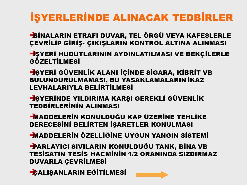 İŞYERLERİNDE ALINACAK TEDBİRLER