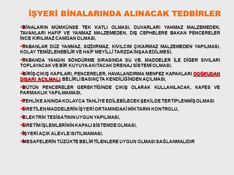 İŞYERİ BİNALARINDA ALINACAK TEDBİRLER