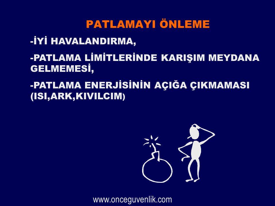 PATLAMAYI ÖNLEME -İYİ HAVALANDIRMA,