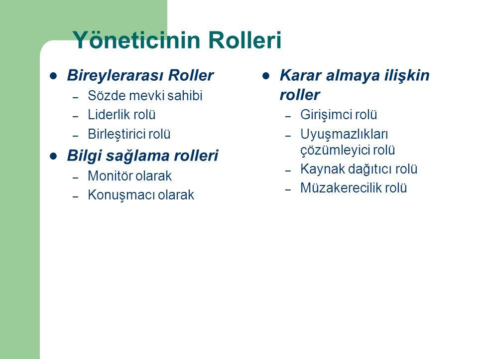 Yöneticinin Rolleri Bireylerarası Roller Bilgi sağlama rolleri
