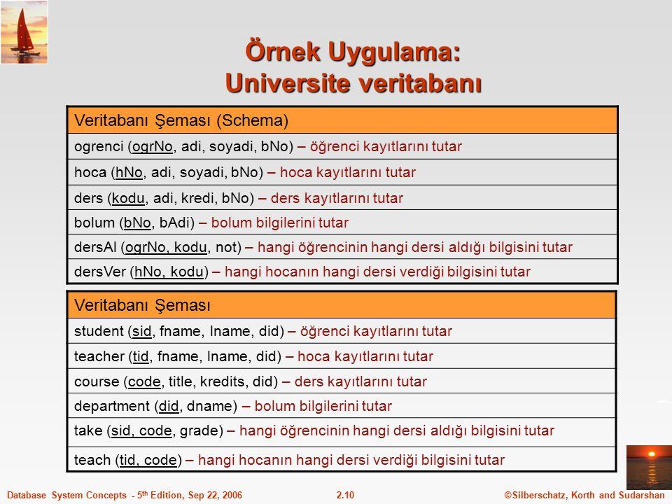 Örnek Uygulama: Universite veritabanı
