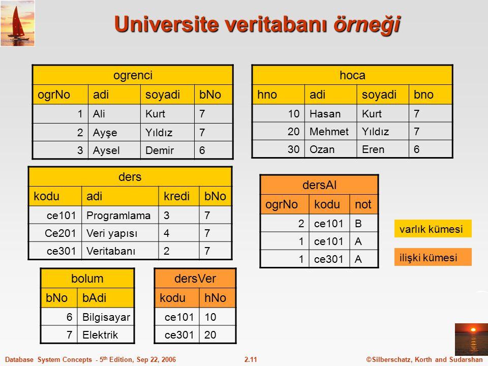 Universite veritabanı örneği