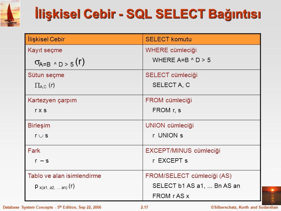 İlişkisel Cebir - SQL SELECT Bağıntısı