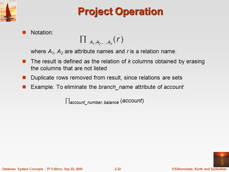 Project Operation Notation:
