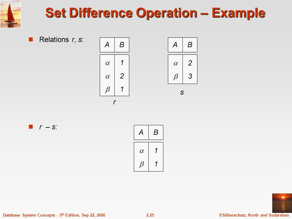 Set Difference Operation – Example