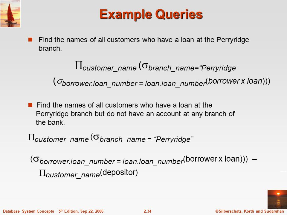 Example Queries customer_name (branch_name= Perryridge
