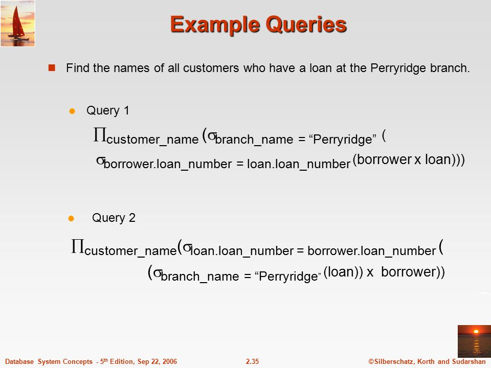 Example Queries Find the names of all customers who have a loan at the Perryridge branch.