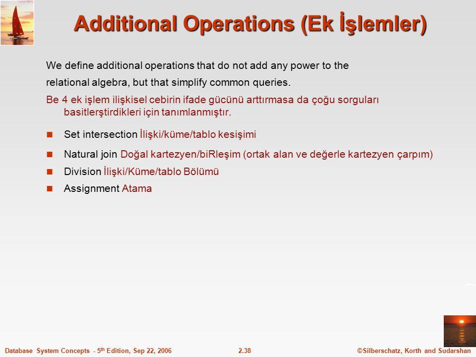 Additional Operations (Ek İşlemler)