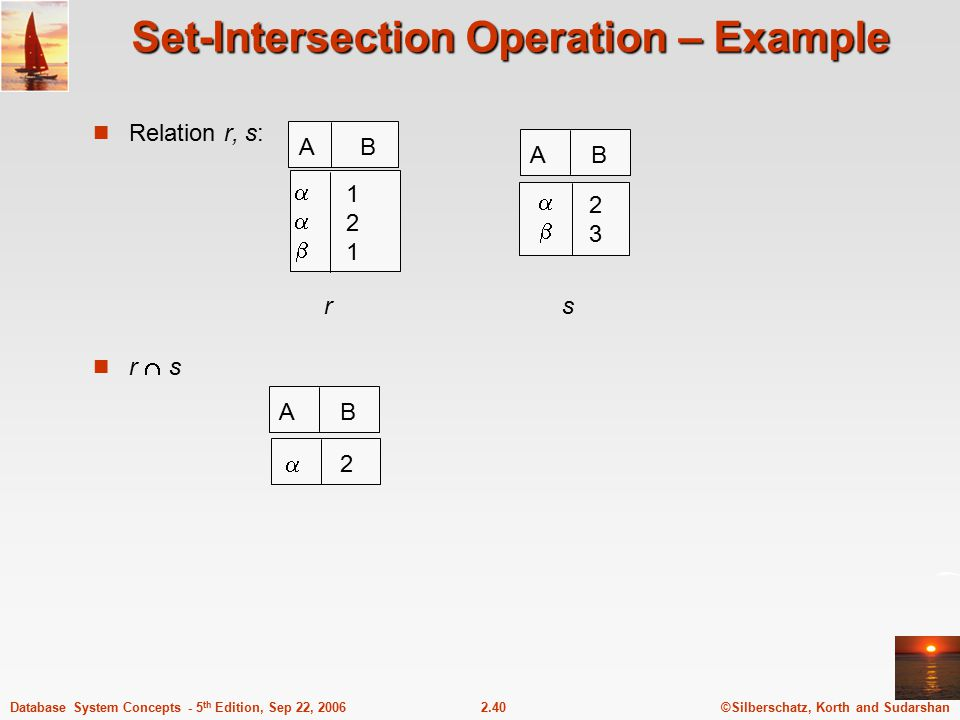 Set-Intersection Operation – Example