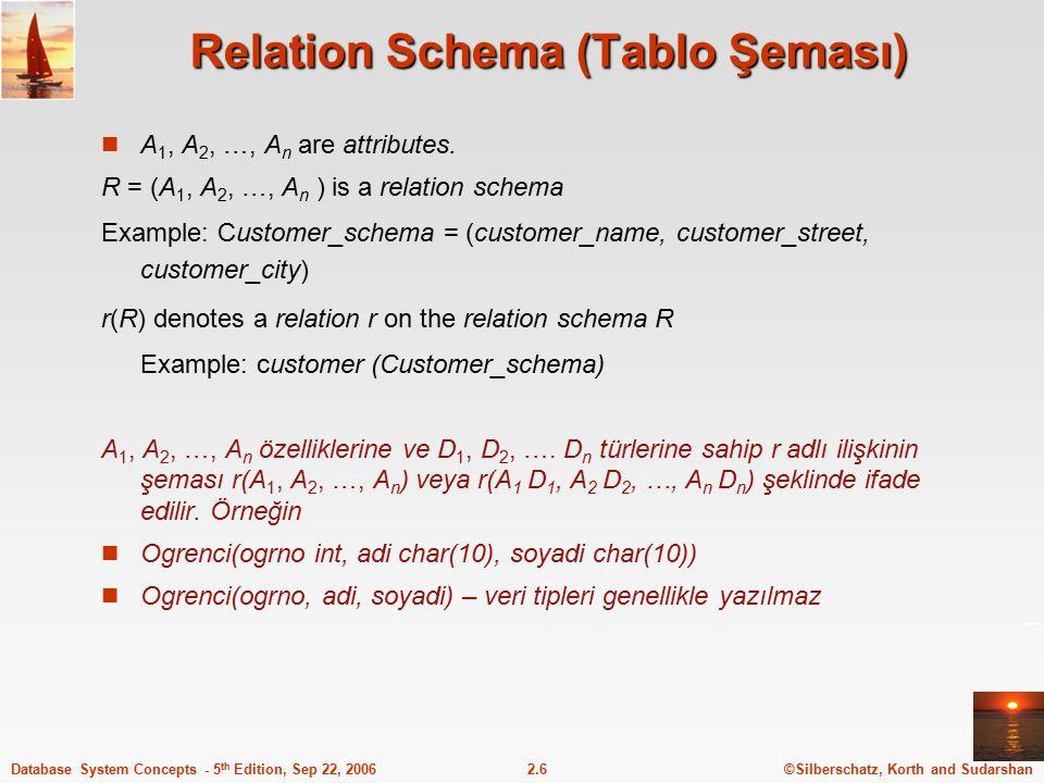 Relation Schema (Tablo Şeması)