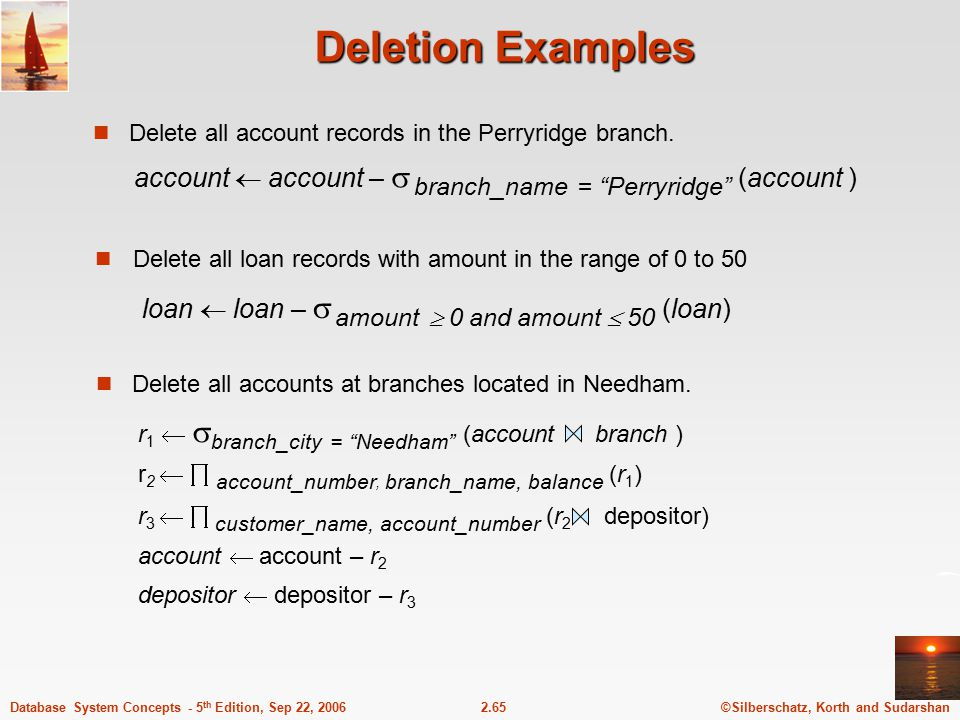 Deletion Examples Delete all account records in the Perryridge branch. account  account – branch_name = Perryridge (account )
