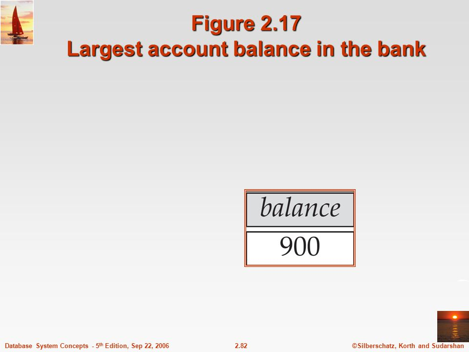 Figure 2.17 Largest account balance in the bank