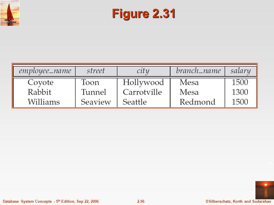 Figure 2.31