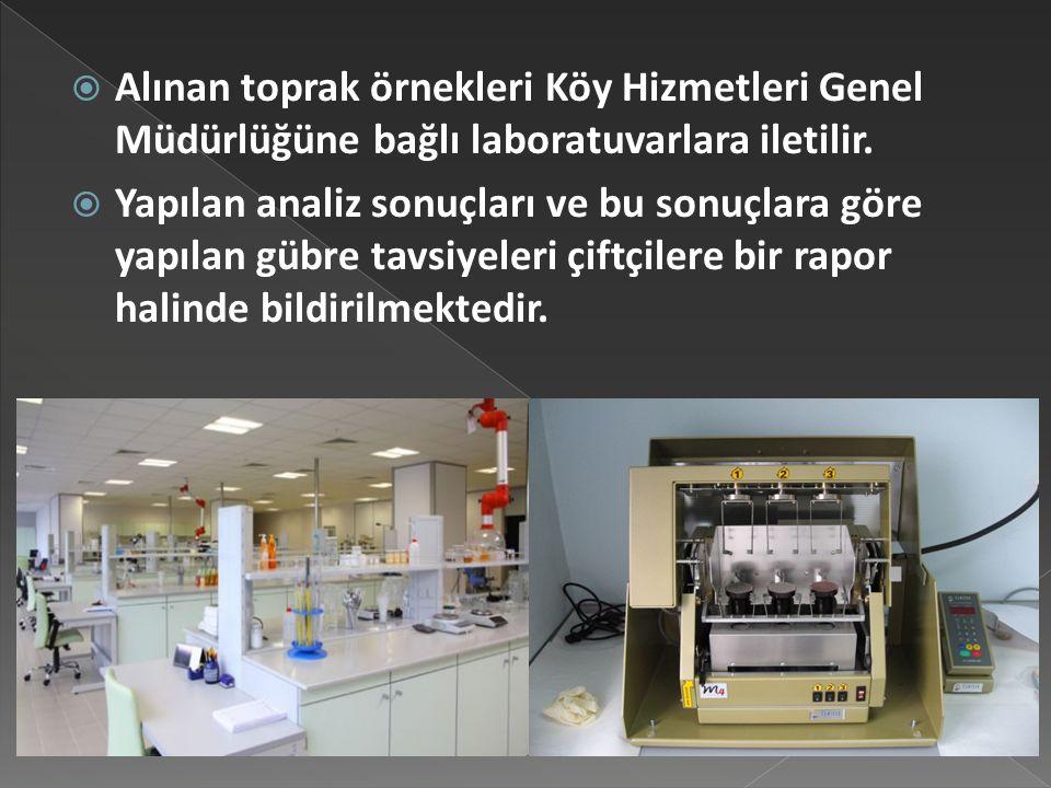 Alınan toprak örnekleri Köy Hizmetleri Genel Müdürlüğüne bağlı laboratuvarlara iletilir.