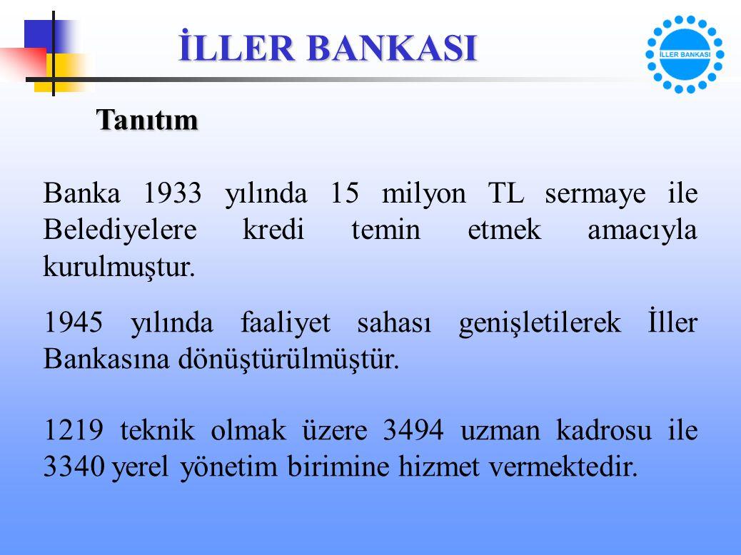 Tanıtım Banka 1933 yılında 15 milyon TL sermaye ile Belediyelere kredi temin etmek amacıyla kurulmuştur.