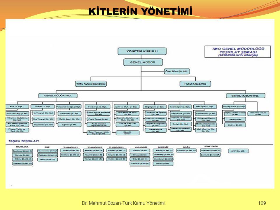 KİTLERİN YÖNETİMİ Dr. Mahmut Bozan-Türk Kamu Yönetimi