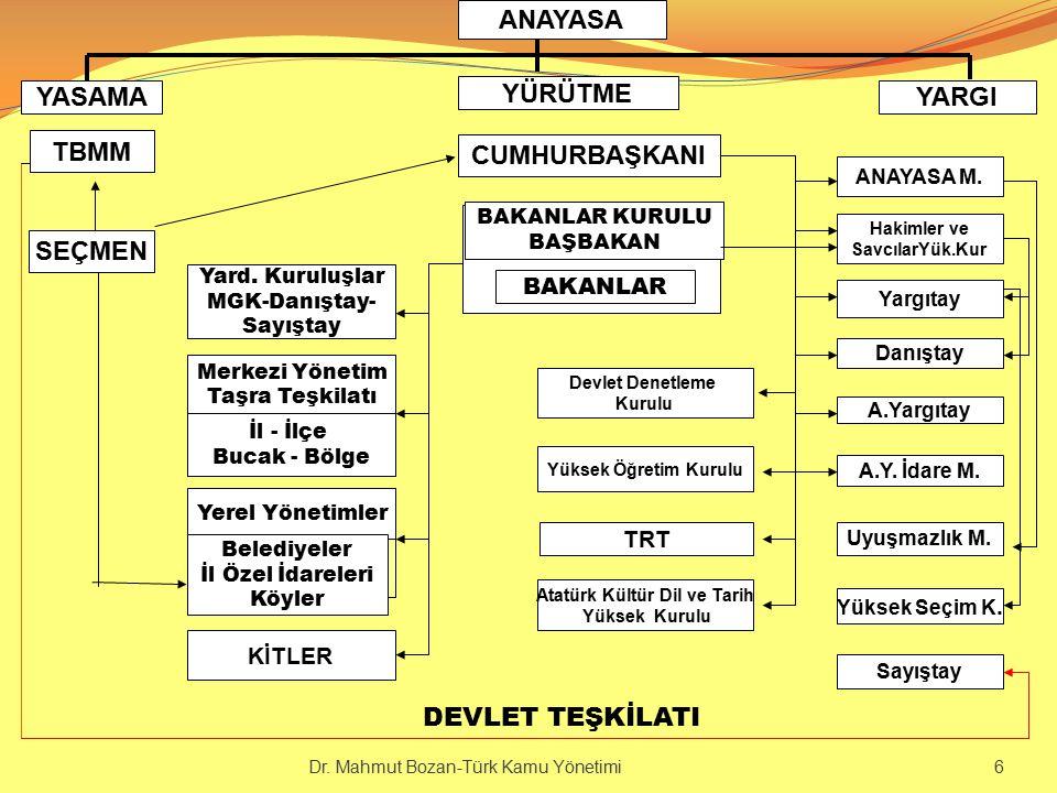 Atatürk Kültür Dil ve Tarih
