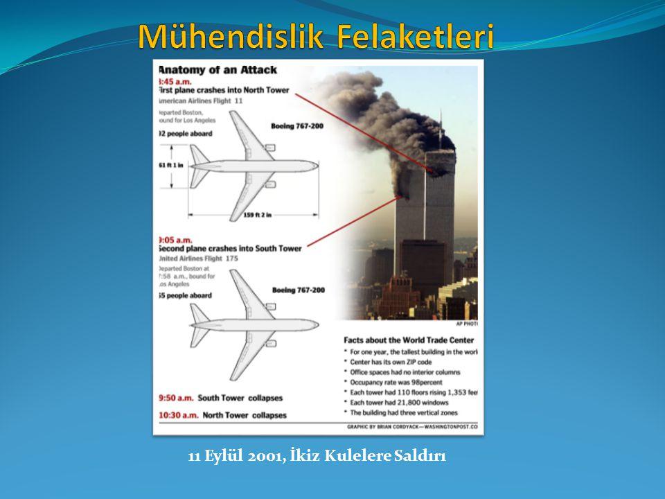 Mühendislik Felaketleri