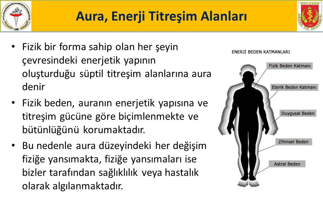Aura, Enerji Titreşim Alanları