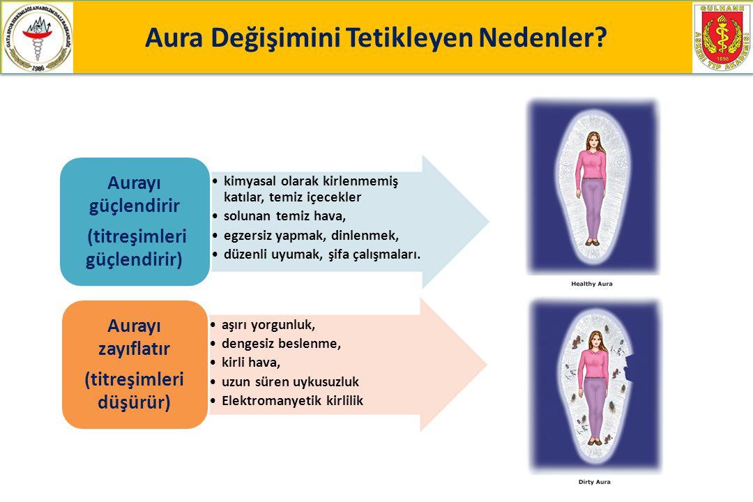 Aura Değişimini Tetikleyen Nedenler